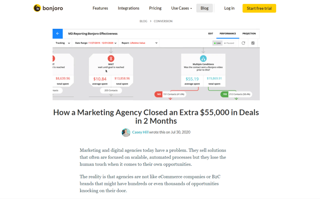 How We Closed an Extra $55,000 in Deals in 2 Months